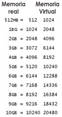 acelera, pc, portátil, portatil, ordenador, lento, mas, rápido, más, rapido