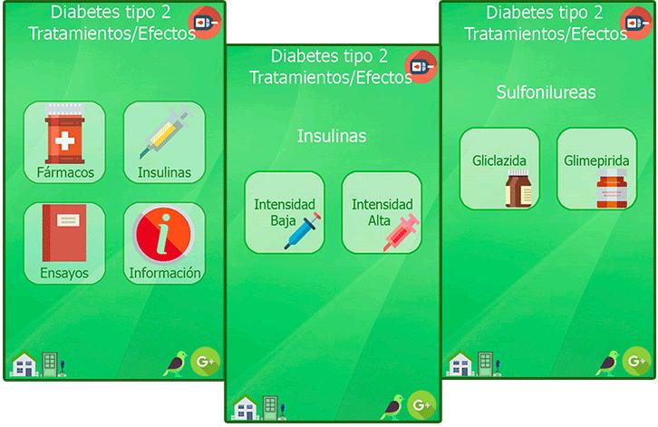 diabetis, glucosa, insulina, gliptinas, metabolismo, diabetes, metformina