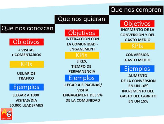 marketing-emocional- sentimientos- analitica- analítica- web- monitorizacion- monitoreo