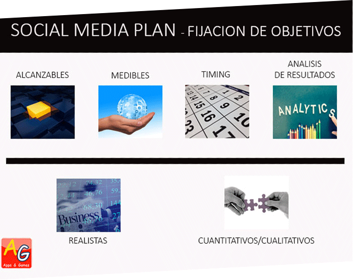 social, media, plan, community, manager, marketing, online, redes, sociales